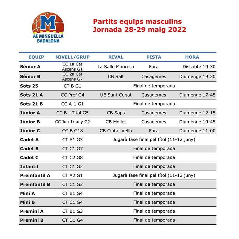 Propers partits masculins